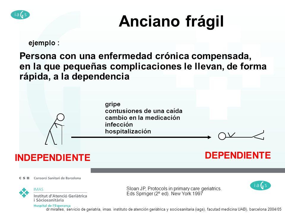Anciano frágil Persona con una enfermedad crónica compensada, en la que pequeñas complicaciones le llevan, de forma rápida, a la dependencia gripe con