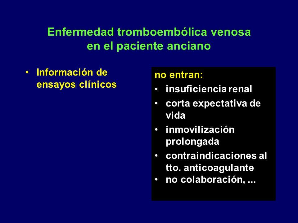 Enfermedad tromboembólica venosa en el paciente anciano Información de ensayos clínicos Muchos ancianos no entran en ensayos clínicos no entran: insuf