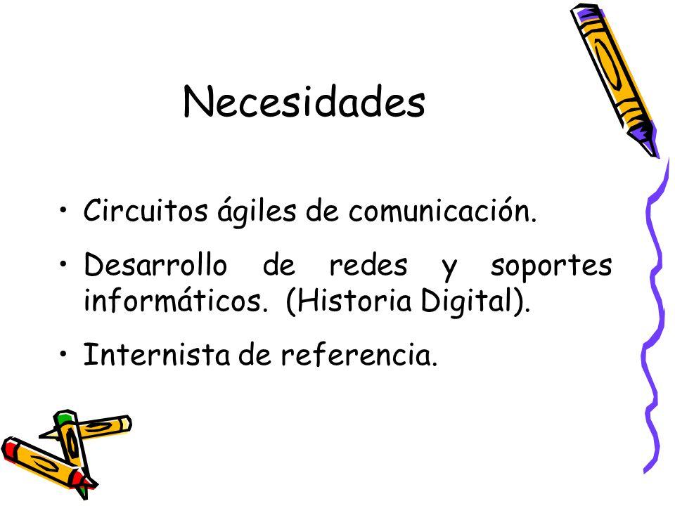 Necesidades Circuitos ágiles de comunicación. Desarrollo de redes y soportes informáticos. (Historia Digital). Internista de referencia.