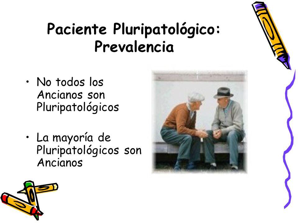 Paciente Pluripatológico: Prevalencia No todos los Ancianos son Pluripatológicos La mayoría de Pluripatológicos son Ancianos