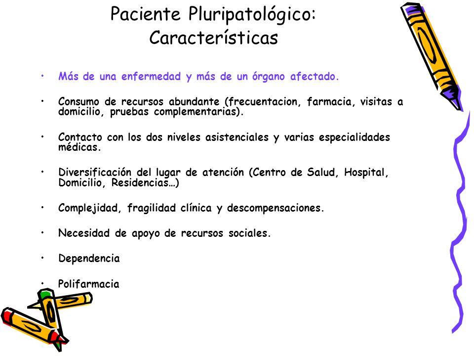 Paciente Pluripatológico: Características Más de una enfermedad y más de un órgano afectado. Consumo de recursos abundante (frecuentacion, farmacia, v