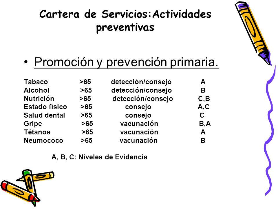 Cartera de Servicios:Actividades preventivas Promoción y prevención primaria. Tabaco >65 detección/consejo A Alcohol >65 detección/consejo B Nutrición