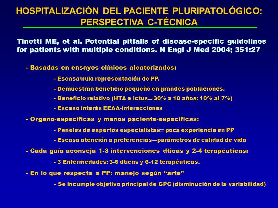 PERSPECTIVA C-TÉCNICA HOSPITALIZACIÓN DEL PACIENTE PLURIPATOLÓGICO: PERSPECTIVA C-TÉCNICA Tinetti ME, et al. Potential pitfalls of disease-specific gu
