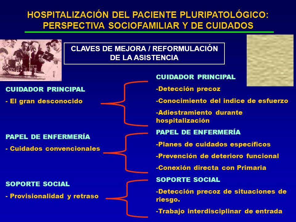 PERSPECTIVA SOCIOFAMILIAR Y DE CUIDADOS HOSPITALIZACIÓN DEL PACIENTE PLURIPATOLÓGICO: PERSPECTIVA SOCIOFAMILIAR Y DE CUIDADOS CLAVES DE MEJORA / REFOR