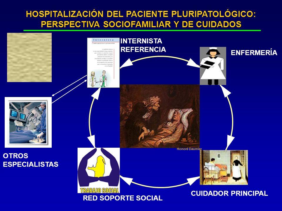 PERSPECTIVA SOCIOFAMILIAR Y DE CUIDADOS HOSPITALIZACIÓN DEL PACIENTE PLURIPATOLÓGICO: PERSPECTIVA SOCIOFAMILIAR Y DE CUIDADOS ENFERMERÍA INTERNISTA RE