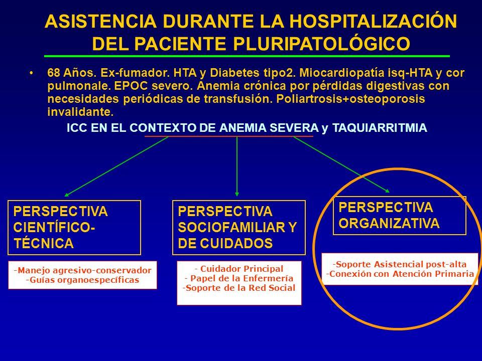 ASISTENCIA DURANTE LA HOSPITALIZACIÓN DEL PACIENTE PLURIPATOLÓGICO 68 Años. Ex-fumador. HTA y Diabetes tipo2. Miocardiopatía isq-HTA y cor pulmonale.