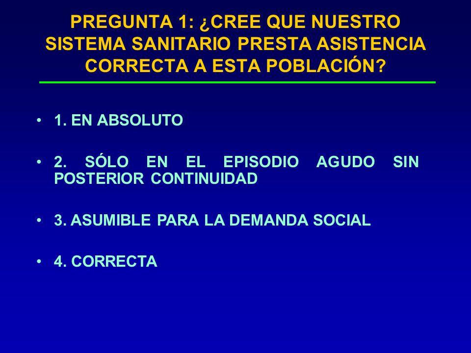 PREGUNTA 1: ¿CREE QUE NUESTRO SISTEMA SANITARIO PRESTA ASISTENCIA CORRECTA A ESTA POBLACIÓN? 1. EN ABSOLUTO 2. SÓLO EN EL EPISODIO AGUDO SIN POSTERIOR