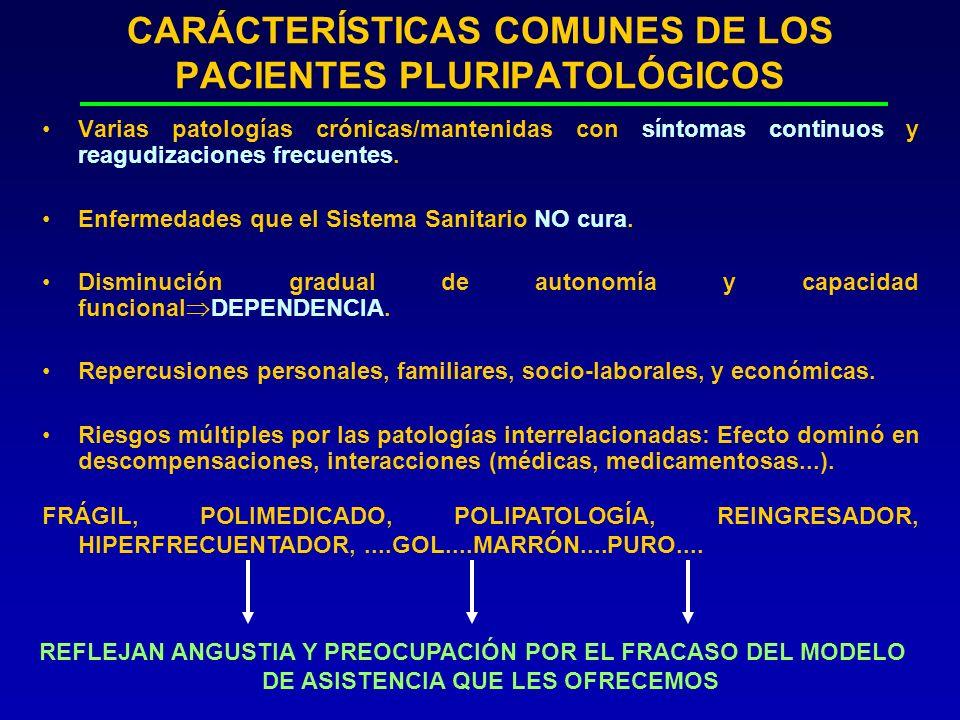 CARÁCTERÍSTICAS COMUNES DE LOS PACIENTES PLURIPATOLÓGICOS Varias patologías crónicas/mantenidas con síntomas continuos y reagudizaciones frecuentes. E