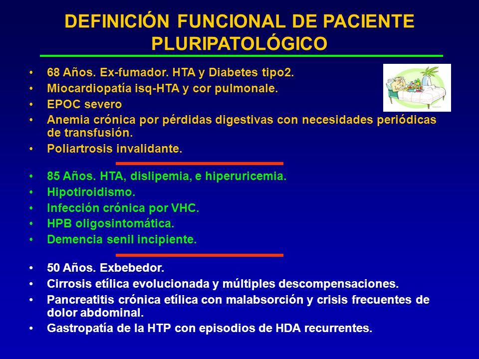 DEFINICIÓN FUNCIONAL DE PACIENTE PLURIPATOLÓGICO 68 Años. Ex-fumador. HTA y Diabetes tipo2. Miocardiopatía isq-HTA y cor pulmonale. EPOC severo Anemia