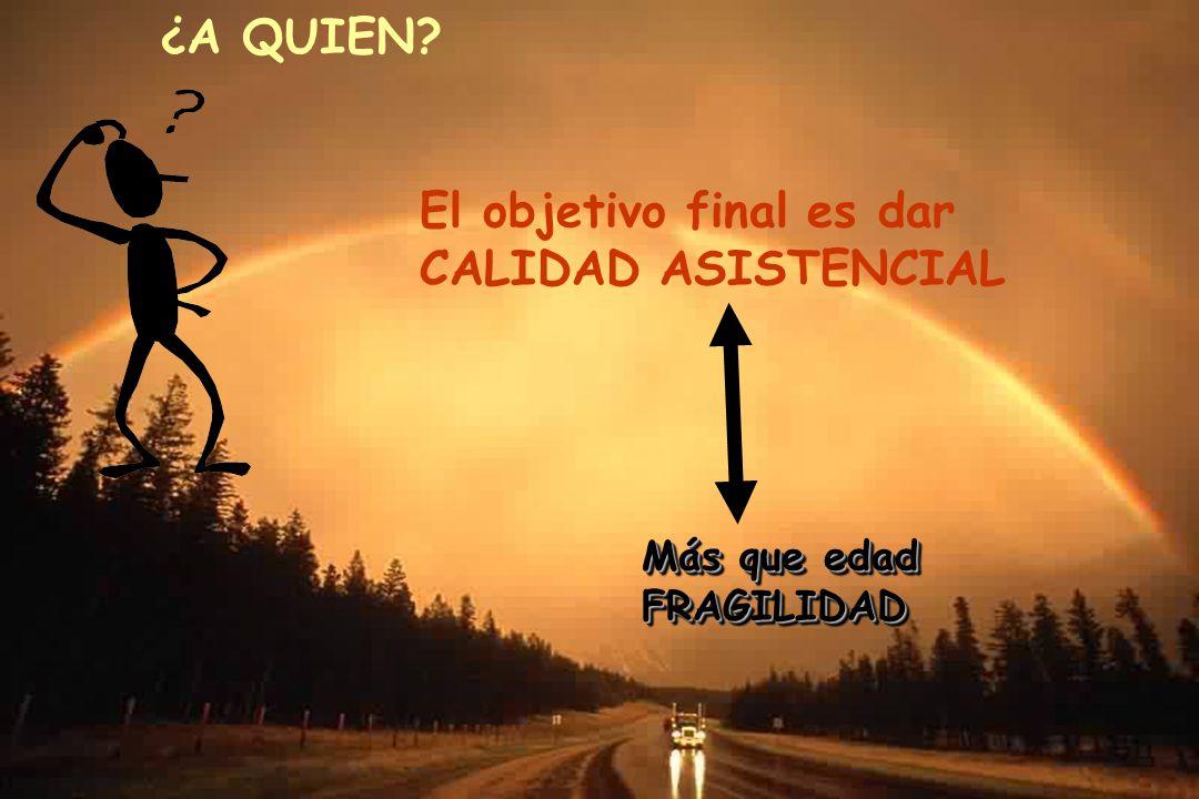 QUALITY INDICATORS AMONG ELDERLY PEOPLE WITH HEART FAILURE D.Ruiz, F.Formiga, E.Duaso, A.Lopez Soto.
