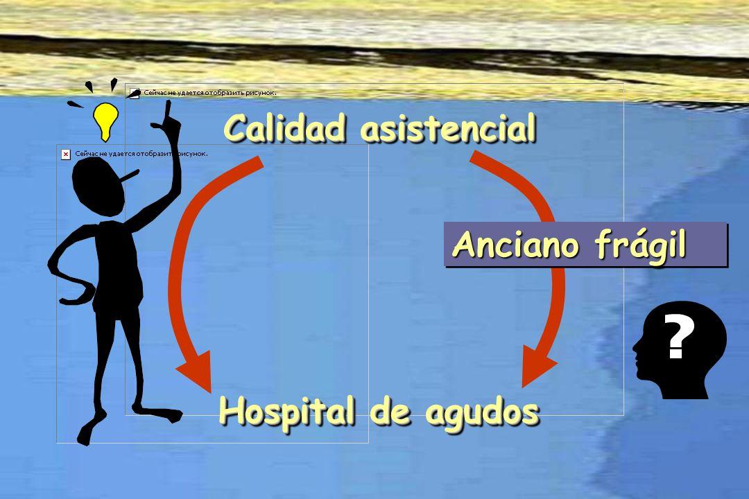 INTENSIFICAR ESFUERZOS EN REDUCIR LA VARIABILIDAD PROTOCOLOS/ALGORITMOS TRAYECTORIAS CLINICAS CALIDAD ASISTENCIAL en ANCIANO FRAGIL Evaluación por expertos: -Fractura de fémur -Accidente vascular cerebral