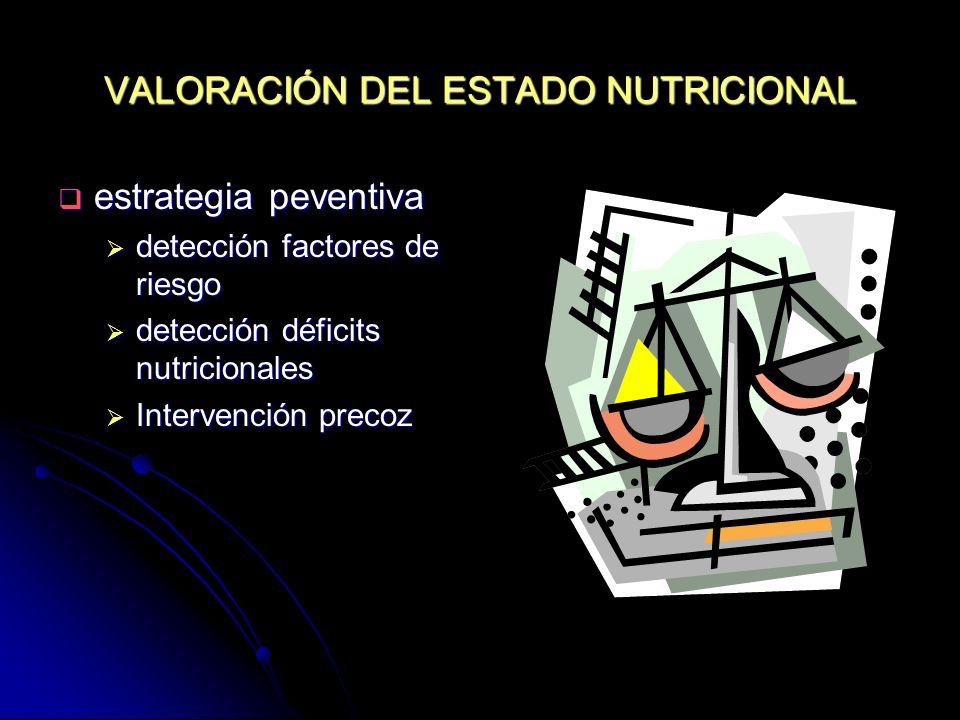 VALORACIÓN DEL ESTADO NUTRICIONAL estrategia peventiva estrategia peventiva detección factores de riesgo detección factores de riesgo detección défici