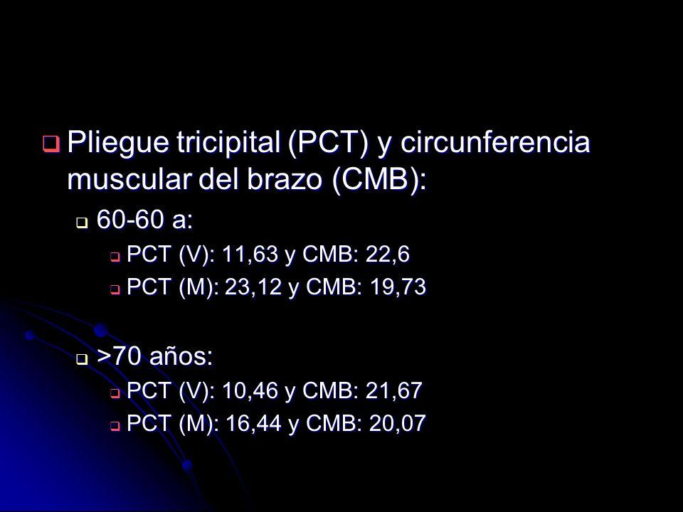 Pliegue tricipital (PCT) y circunferencia muscular del brazo (CMB): Pliegue tricipital (PCT) y circunferencia muscular del brazo (CMB): 60-60 a: 60-60