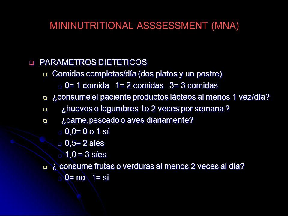 MININUTRITIONAL ASSSESSMENT (MNA) PARAMETROS DIETETICOS PARAMETROS DIETETICOS Comidas completas/día (dos platos y un postre) Comidas completas/día (do