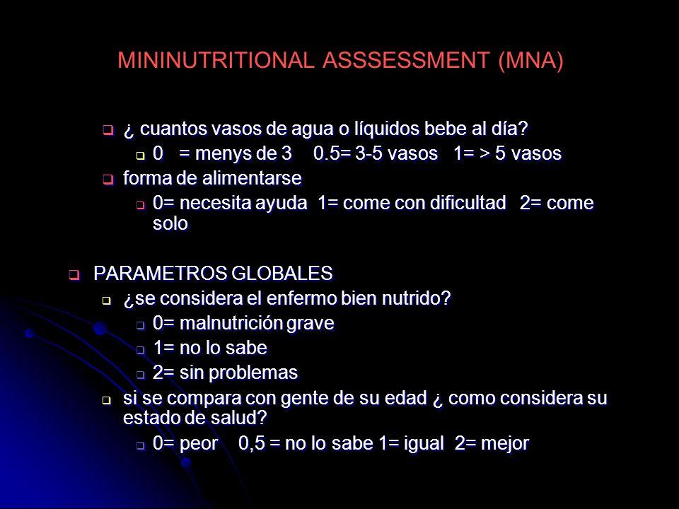MININUTRITIONAL ASSSESSMENT (MNA) ¿ cuantos vasos de agua o líquidos bebe al día? ¿ cuantos vasos de agua o líquidos bebe al día? 0 = menys de 3 0.5=