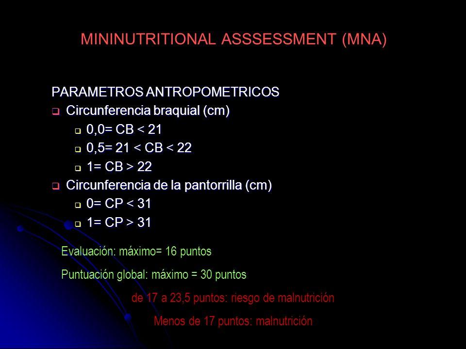 MININUTRITIONAL ASSSESSMENT (MNA) PARAMETROS ANTROPOMETRICOS Circunferencia braquial (cm) Circunferencia braquial (cm) 0,0= CB < 21 0,0= CB < 21 0,5=