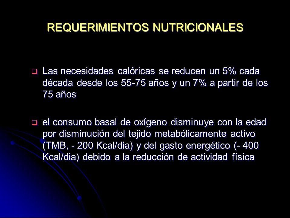 REQUERIMIENTOS NUTRICIONALES Las necesidades calóricas se reducen un 5% cada década desde los 55-75 años y un 7% a partir de los 75 años Las necesidad