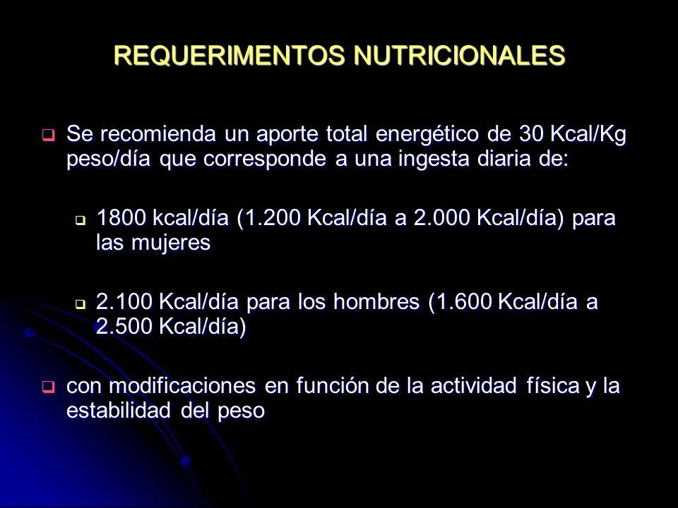 REQUERIMENTOS NUTRICIONALES Se recomienda un aporte total energético de 30 Kcal/Kg peso/día que corresponde a una ingesta diaria de: Se recomienda un