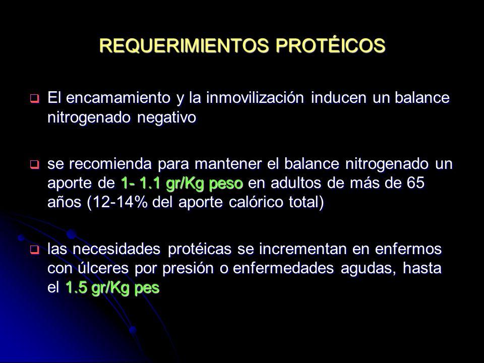 REQUERIMIENTOS PROTÉICOS El encamamiento y la inmovilización inducen un balance nitrogenado negativo El encamamiento y la inmovilización inducen un ba