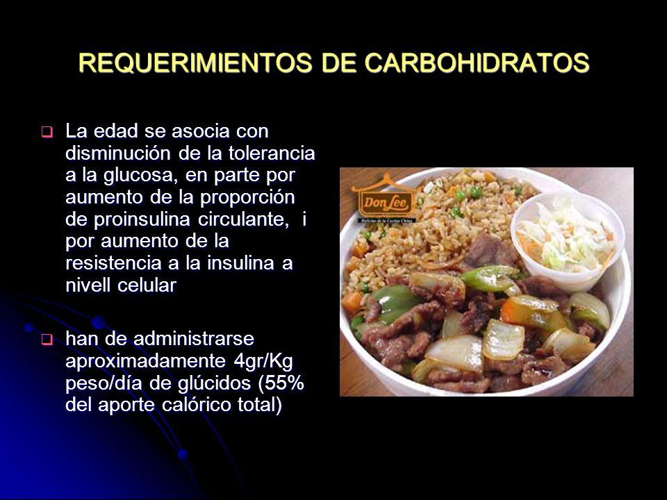 REQUERIMIENTOS DE CARBOHIDRATOS La edad se asocia con disminución de la tolerancia a la glucosa, en parte por aumento de la proporción de proinsulina