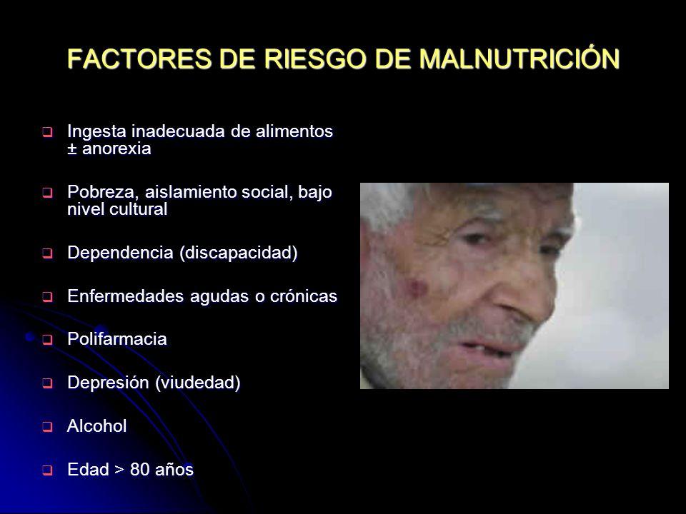 FACTORES DE RIESGO DE MALNUTRICIÓN Ingesta inadecuada de alimentos ± anorexia Ingesta inadecuada de alimentos ± anorexia Pobreza, aislamiento social,