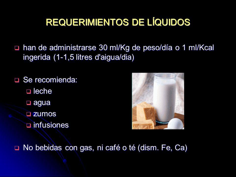 REQUERIMIENTOS DE LÍQUIDOS han de administrarse 30 ml/Kg de peso/día o 1 ml/Kcal ingerida (1-1,5 litres d'aigua/dia) han de administrarse 30 ml/Kg de