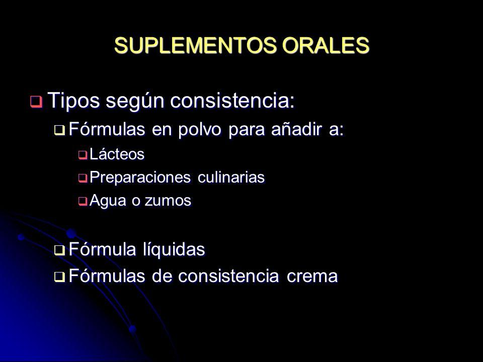 SUPLEMENTOS ORALES Tipos según consistencia: Tipos según consistencia: Fórmulas en polvo para añadir a: Fórmulas en polvo para añadir a: Lácteos Lácte