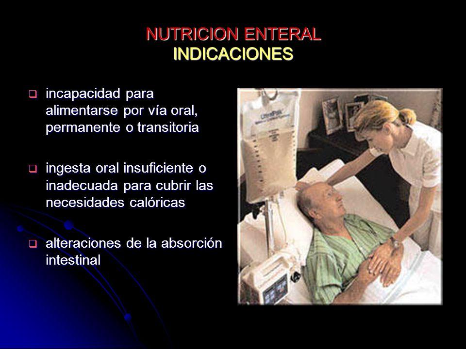 NUTRICION ENTERAL INDICACIONES incapacidad para alimentarse por vía oral, permanente o transitoria incapacidad para alimentarse por vía oral, permanen