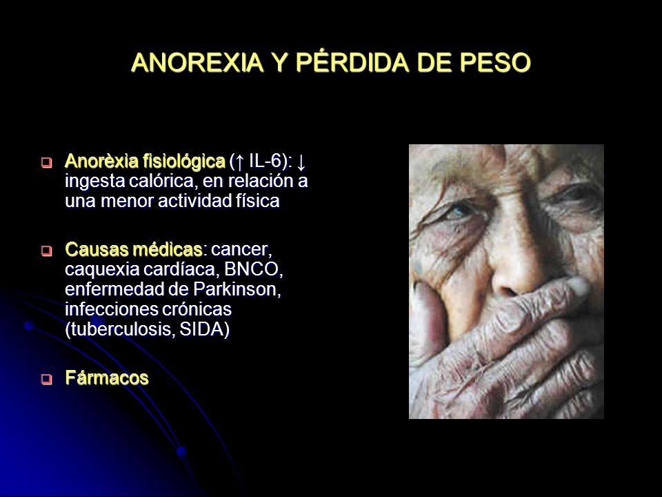 ANOREXIA Y FÁRMACOS Antiinflamatorios: colchicina, AINEs Antiinflamatorios: colchicina, AINEs Cardiovasculares: amiodarona, digoxina, furosemida, espironolactona, hidralazina Cardiovasculares: amiodarona, digoxina, furosemida, espironolactona, hidralazina Antibióticos: metronidazol, tetraciclinas, aminoglicósidos Antibióticos: metronidazol, tetraciclinas, aminoglicósidos Fàrmacs-SNC: butirofenones, fluoxetina, levodopa, liti, fenotiacines, sertralina, fenitoina, fenobarbital Fàrmacs-SNC: butirofenones, fluoxetina, levodopa, liti, fenotiacines, sertralina, fenitoina, fenobarbital Suplements de potasi, ferro, tocoferol i colecalciferol Suplements de potasi, ferro, tocoferol i colecalciferol Otros: cimetidina, ranitidina, teofilina, quimioterapia Otros: cimetidina, ranitidina, teofilina, quimioterapia Drug and Aging 1996; 8 (2): 134-155