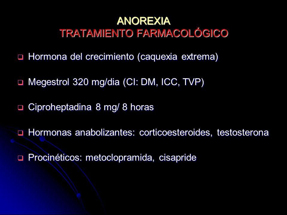 ANOREXIA TRATAMIENTO FARMACOLÓGICO Hormona del crecimiento (caquexia extrema) Hormona del crecimiento (caquexia extrema) Megestrol 320 mg/dia (CI: DM,