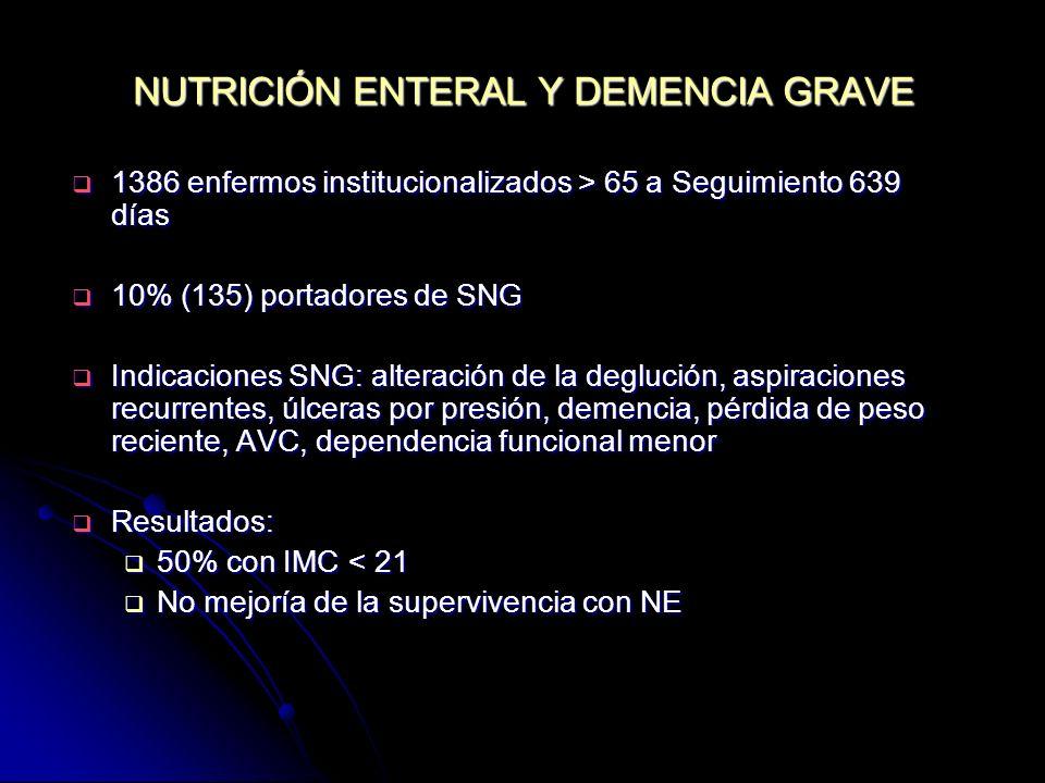 NUTRICIÓN ENTERAL Y DEMENCIA GRAVE 1386 enfermos institucionalizados > 65 a Seguimiento 639 días 1386 enfermos institucionalizados > 65 a Seguimiento