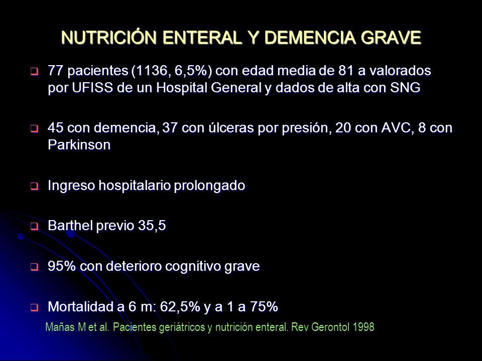 NUTRICIÓN ENTERAL Y DEMENCIA GRAVE 77 pacientes (1136, 6,5%) con edad media de 81 a valorados por UFISS de un Hospital General y dados de alta con SNG