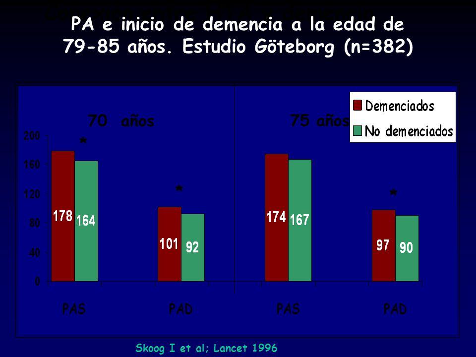 70 años 75 años Conexión entre HTA y demencia PA e inicio de demencia a la edad de 79-85 años. Estudio Göteborg (n=382) Skoog I et al; Lancet 1996 * *