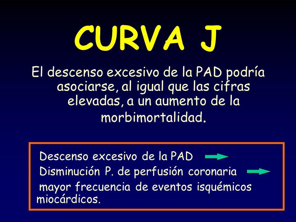 CURVA J El descenso excesivo de la PAD podría asociarse, al igual que las cifras elevadas, a un aumento de la morbimortalidad. Descenso excesivo de la