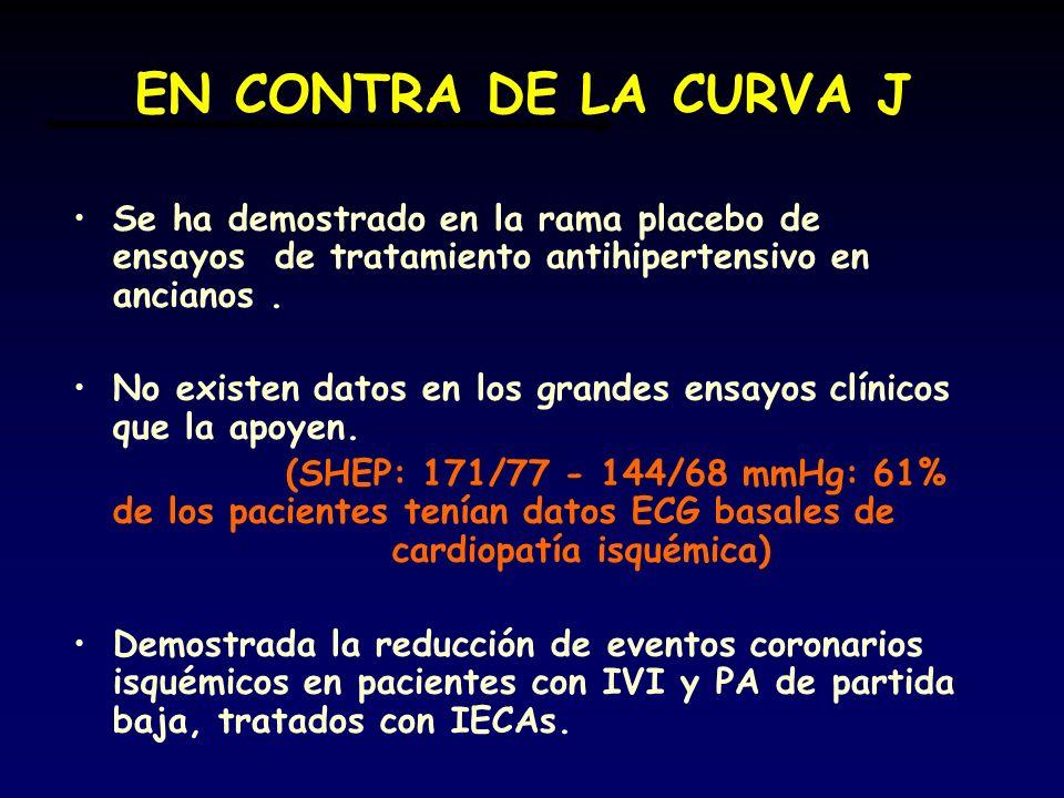 EN CONTRA DE LA CURVA J Se ha demostrado en la rama placebo de ensayos de tratamiento antihipertensivo en ancianos. No existen datos en los grandes en