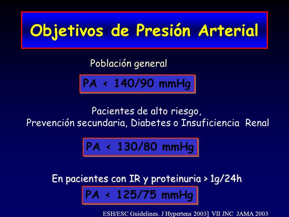 En pacientes con IR y proteinuria > 1g/24h PA < 125/75 mmHg Pacientes de alto riesgo, Prevención secundaria, Diabetes o Insuficiencia Renal PA < 130/8