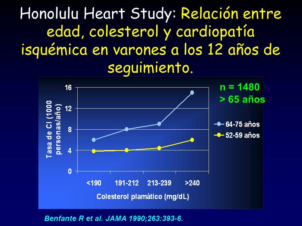 Honolulu Heart Study: Relación entre edad, colesterol y cardiopatía isquémica en varones a los 12 años de seguimiento. Benfante R et al. JAMA 1990;263