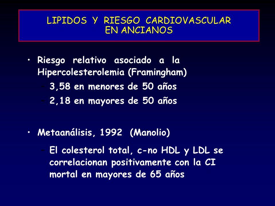 Riesgo relativo asociado a la Hipercolesterolemia (Framingham) –3,58 en menores de 50 años –2,18 en mayores de 50 años Metaanálisis, 1992 (Manolio) –E