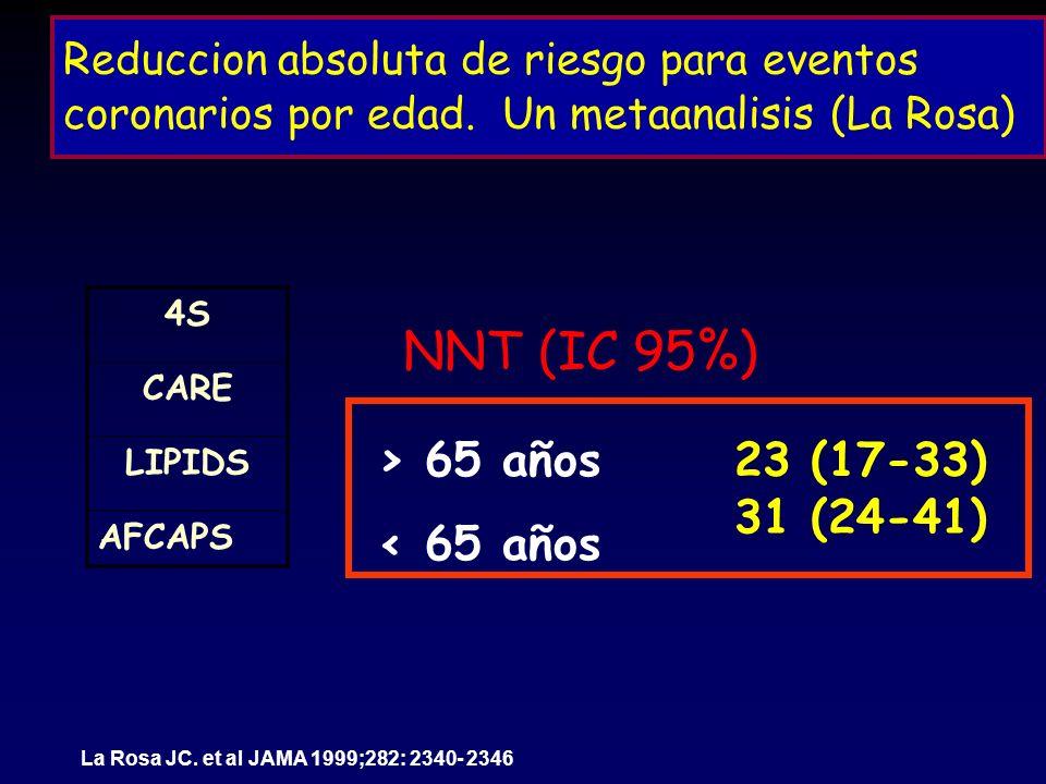 Reduccion absoluta de riesgo para eventos coronarios por edad. Un metaanalisis (La Rosa) La Rosa JC. et al JAMA 1999;282: 2340- 2346 23 (17-33) 31 (24