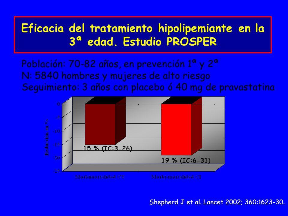 Eficacia del tratamiento hipolipemiante en la 3ª edad. Estudio PROSPER Población: 70-82 años, en prevención 1ª y 2ª N: 5840 hombres y mujeres de alto