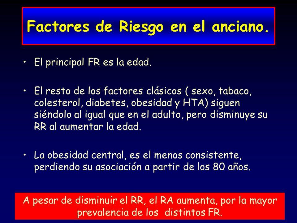 Factores de Riesgo en el anciano. El principal FR es la edad. El resto de los factores clásicos ( sexo, tabaco, colesterol, diabetes, obesidad y HTA)