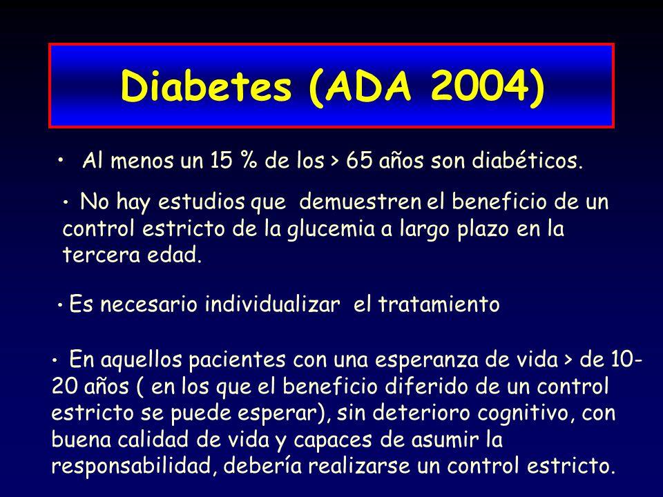 Diabetes (ADA 2004) Al menos un 15 % de los > 65 años son diabéticos. No hay estudios que demuestren el beneficio de un control estricto de la glucemi