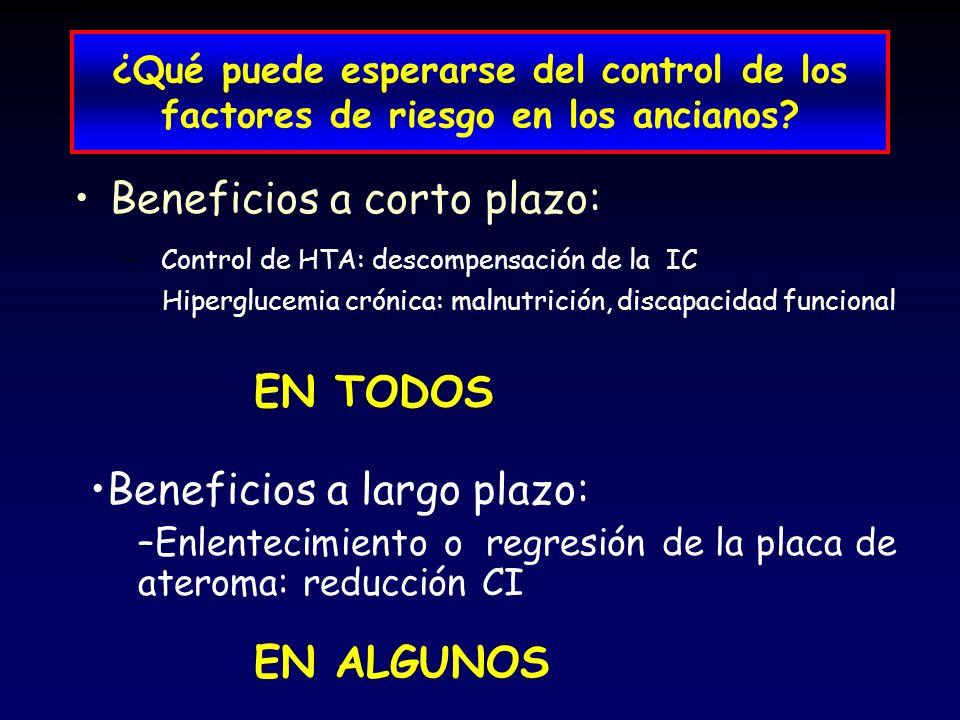 ¿Qué puede esperarse del control de los factores de riesgo en los ancianos? Beneficios a corto plazo: – Control de HTA: descompensación de la IC Hiper