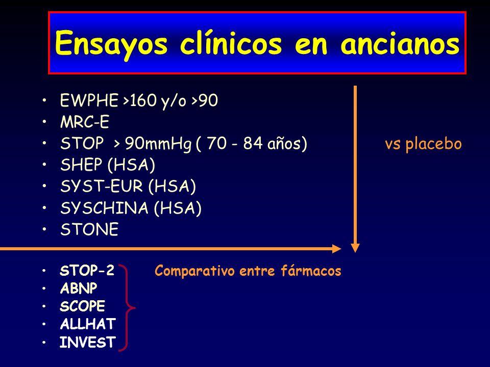 Ensayos clínicos en ancianos EWPHE >160 y/o >90 MRC-E STOP > 90mmHg ( 70 - 84 años) vs placebo SHEP (HSA) SYST-EUR (HSA) SYSCHINA (HSA) STONE STOP-2 C