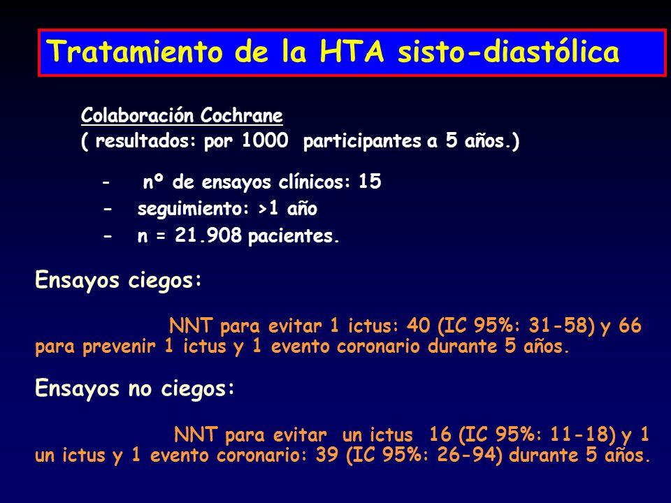 - nº de ensayos clínicos: 15 - seguimiento: >1 año - n = 21.908 pacientes. Ensayos ciegos: NNT para evitar 1 ictus: 40 (IC 95%: 31-58) y 66 para preve