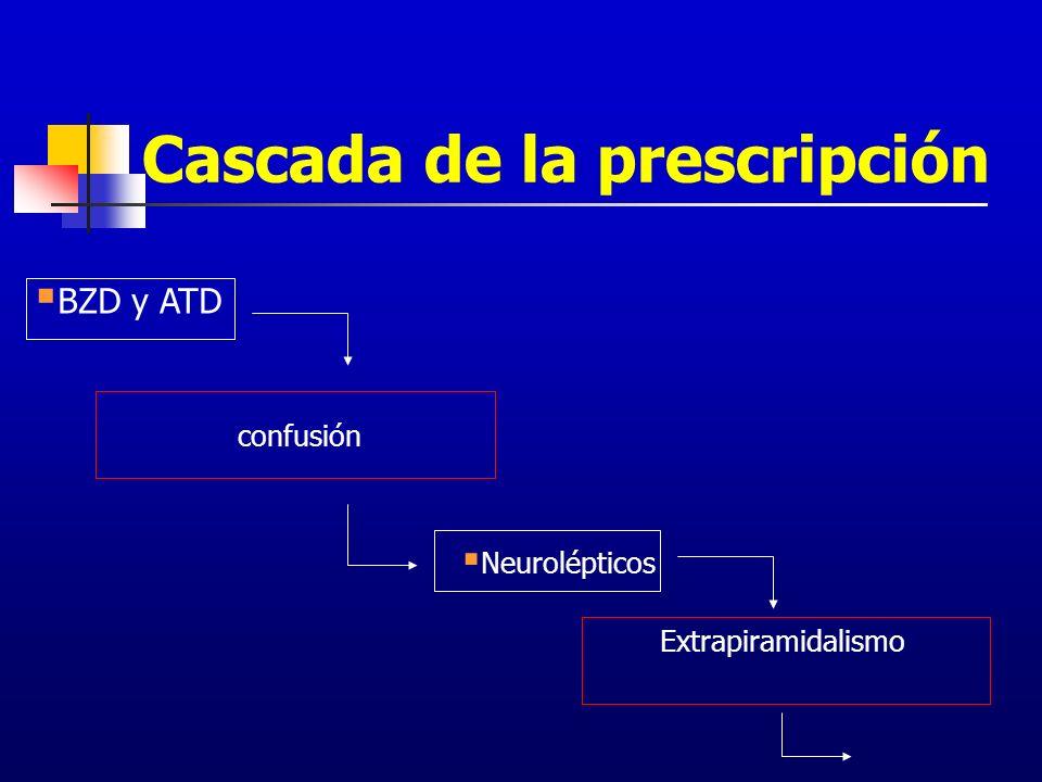 Cascada de la prescripción confusión BZD y ATD Neurolépticos Extrapiramidalismo