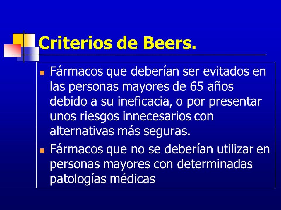 Criterios de Beers. Fármacos que deberían ser evitados en las personas mayores de 65 años debido a su ineficacia, o por presentar unos riesgos inneces