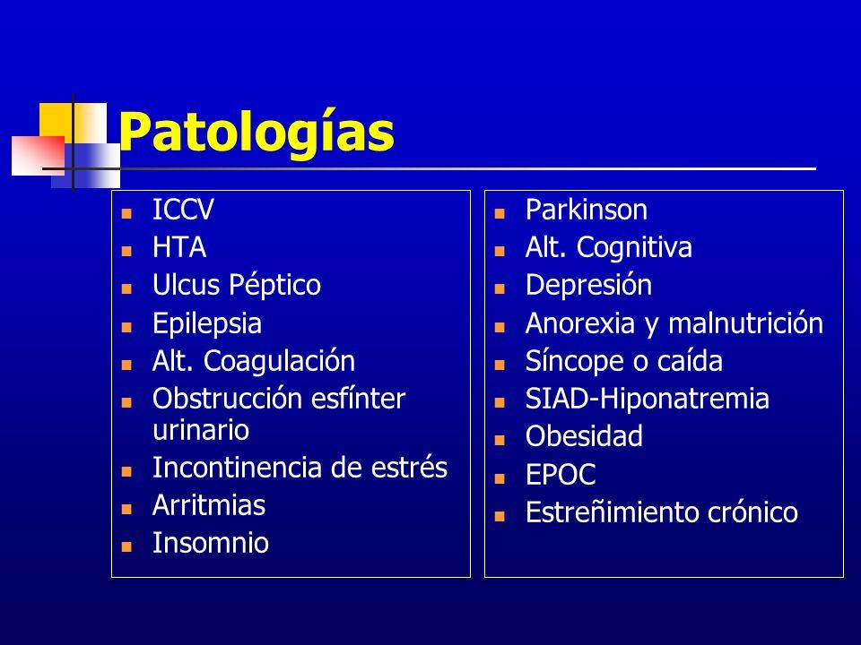 Patologías ICCV HTA Ulcus Péptico Epilepsia Alt. Coagulación Obstrucción esfínter urinario Incontinencia de estrés Arritmias Insomnio Parkinson Alt. C
