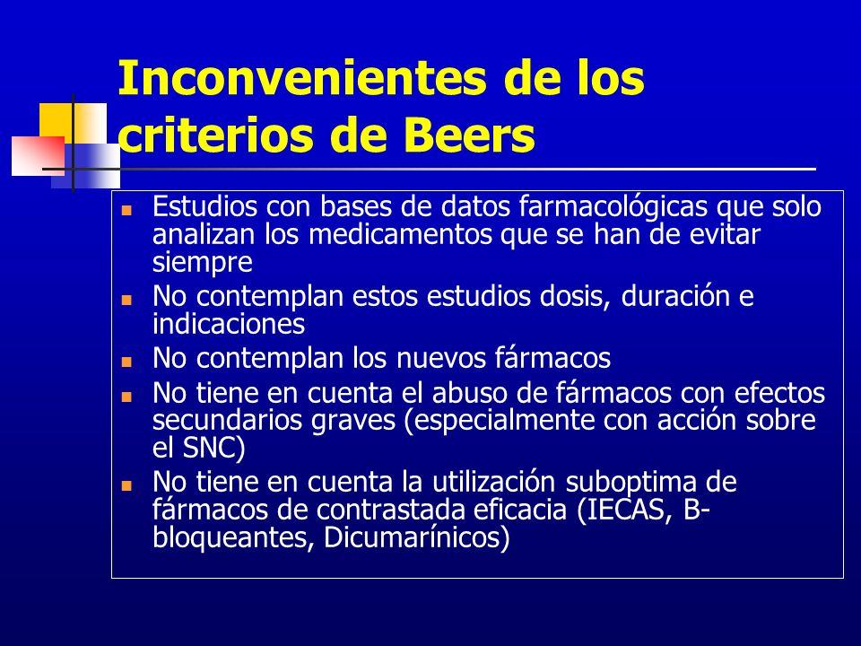 Inconvenientes de los criterios de Beers Estudios con bases de datos farmacológicas que solo analizan los medicamentos que se han de evitar siempre No