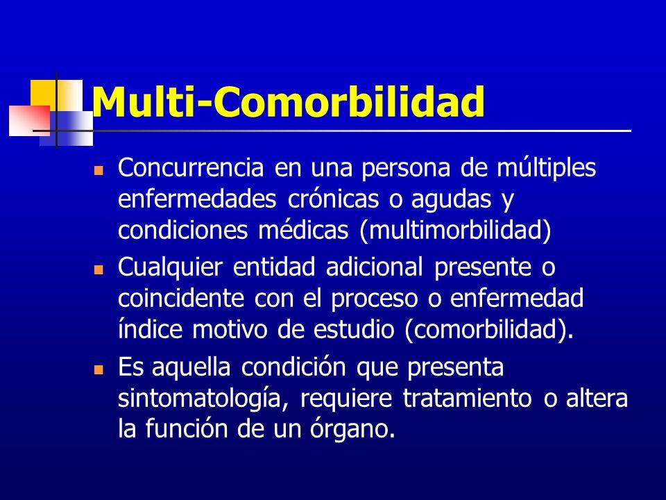 Multi-Comorbilidad Concurrencia en una persona de múltiples enfermedades crónicas o agudas y condiciones médicas (multimorbilidad) Cualquier entidad a